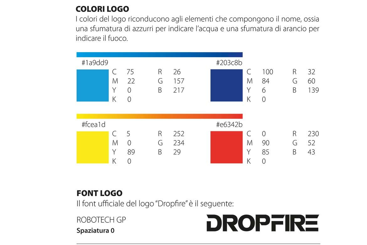 BRAND-BOOK_DROPFIRE-02